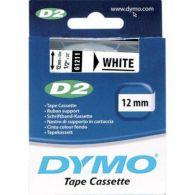 Podkladová páska D2